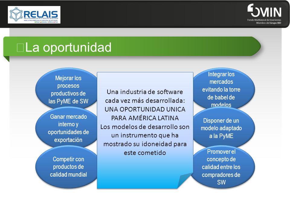 ¿ICT4GP Vínculo potencial ICT4GP, cofinanciado por FOMIN e IDRC/ICA con la colaboración de la OEA, provee recursos para el mejoramiento de los sistemas de compras públicas de LAC, a través del uso de las TIC y la participación de las MIPYMES Identificar e implementar mejores prácticas de uso de TIC en sistemas de compras públicas …a fines de mejorar la eficiencia y transparencia de los procesos de contratación … facilitar a las MIPYMES su acceso y participación en estos procesos
