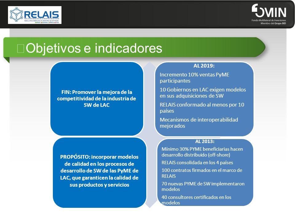"""""""Objetivos e indicadores FIN: Promover la mejora de la competitividad de la industria de SW de LAC AL 2019: Incremento 10% ventas PyME participantes 1"""
