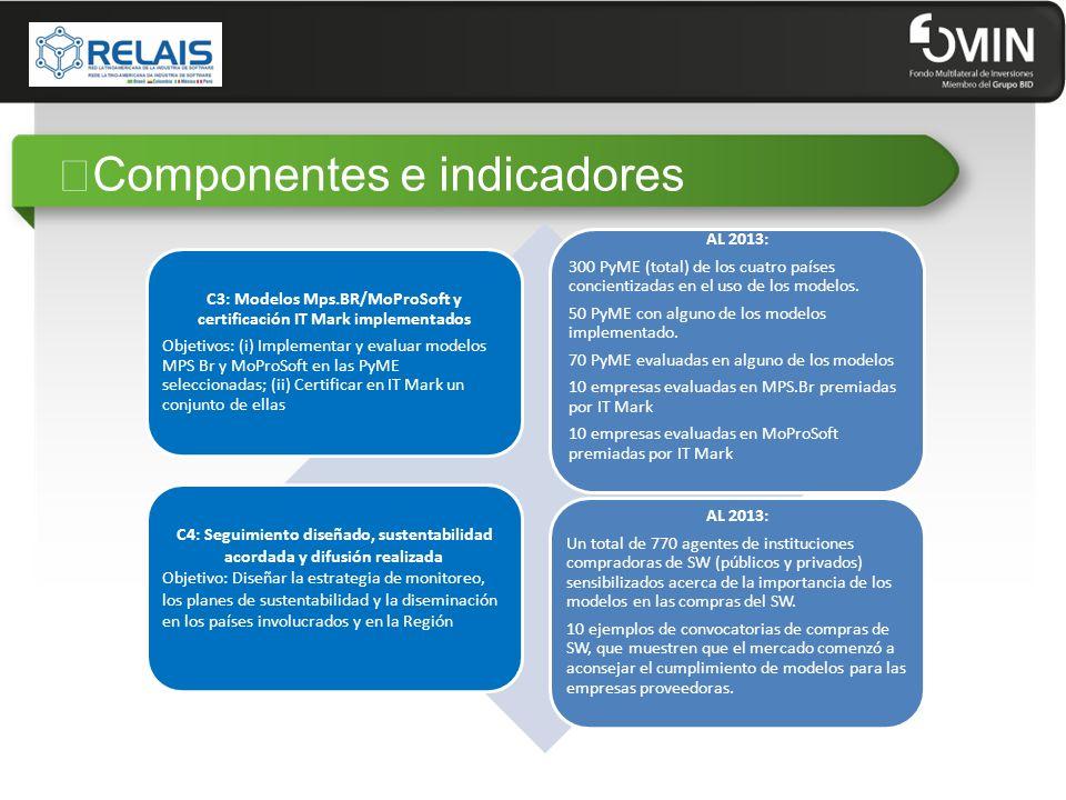 """""""Componentes e indicadores C3: Modelos Mps.BR/MoProSoft y certificación IT Mark implementados Objetivos: (i) Implementar y evaluar modelos MPS Br y Mo"""