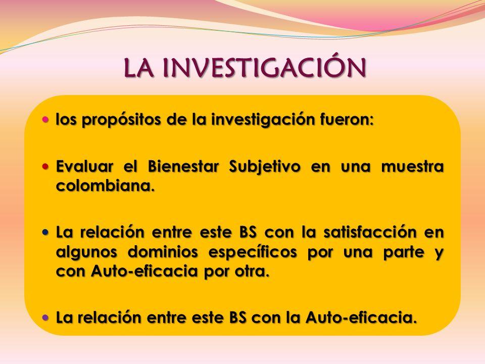 LA INVESTIGACIÓN los propósitos de la investigación fueron: los propósitos de la investigación fueron: Evaluar el Bienestar Subjetivo en una muestra colombiana.