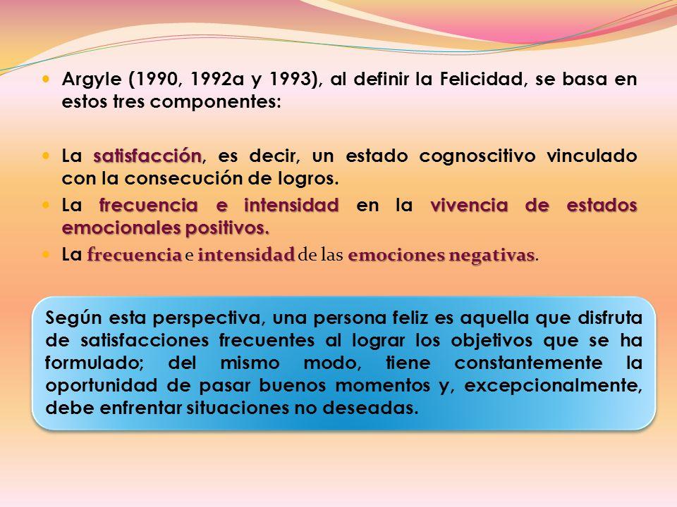 Argyle (1990, 1992a y 1993), al definir la Felicidad, se basa en estos tres componentes: satisfacción La satisfacción, es decir, un estado cognoscitivo vinculado con la consecución de logros.