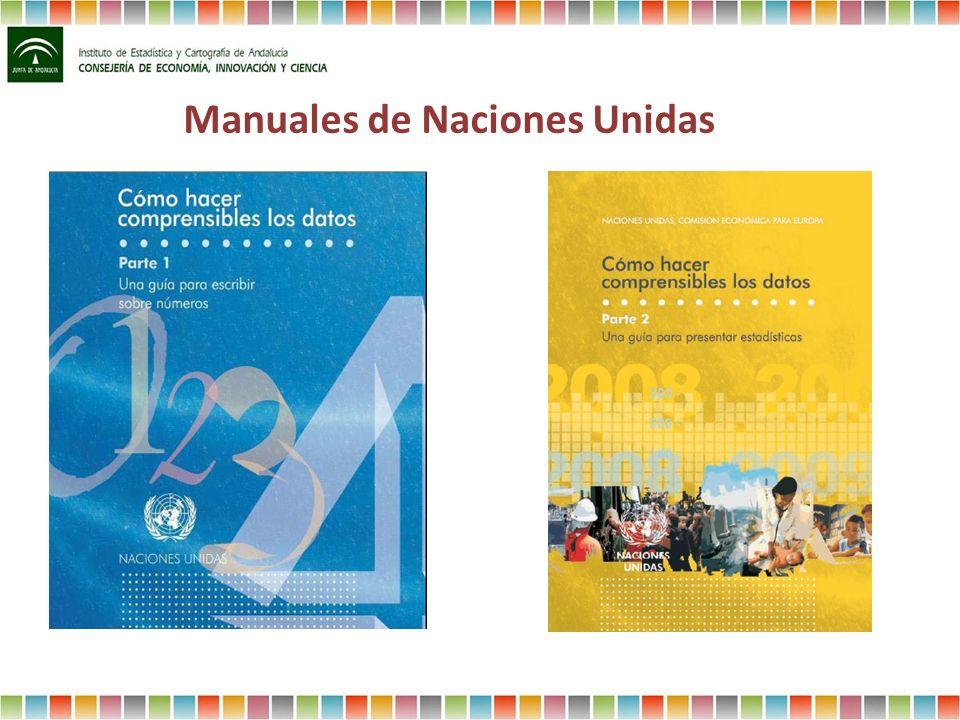 Manuales de Naciones Unidas