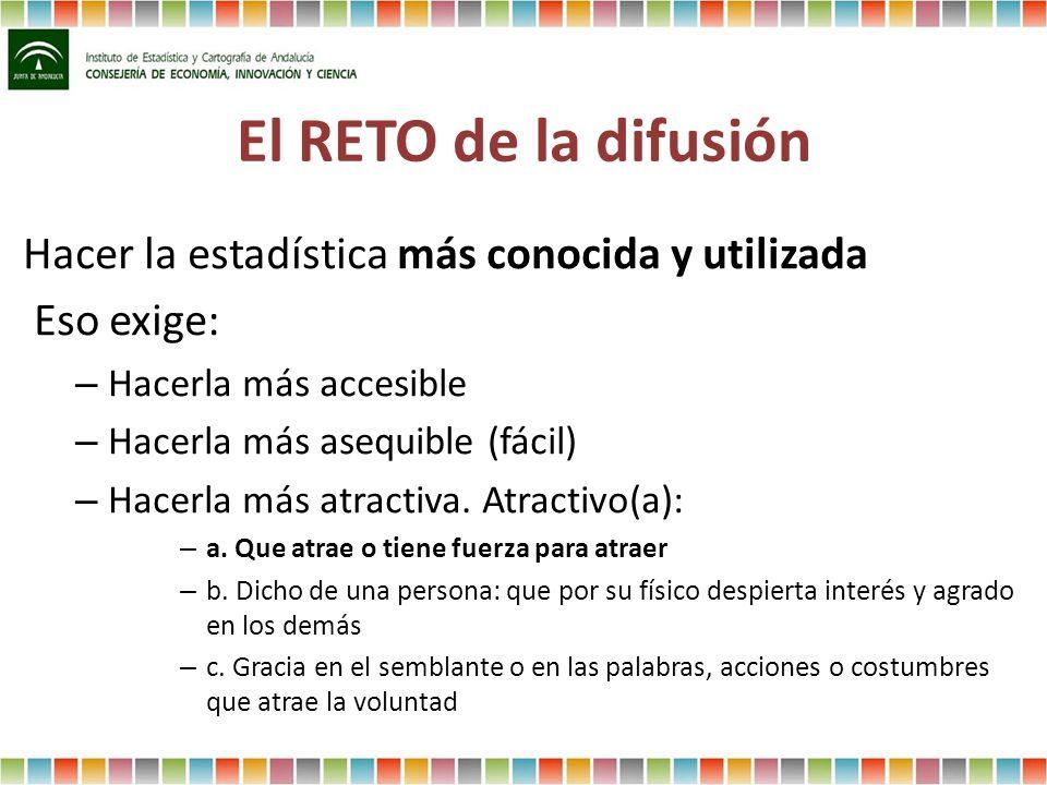 El RETO de la difusión Hacer la estadística más conocida y utilizada Eso exige: – Hacerla más accesible – Hacerla más asequible (fácil) – Hacerla más