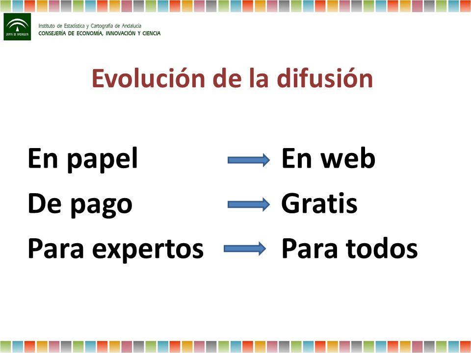 Evolución de la difusión En papel De pago Para expertos En web Gratis Para todos