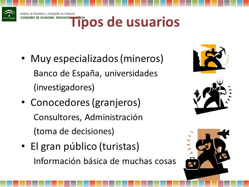 Tipos de usuarios Muy especializados (mineros) Banco de España, universidades (investigadores) Conocedores (granjeros) Consultores, Administración (to