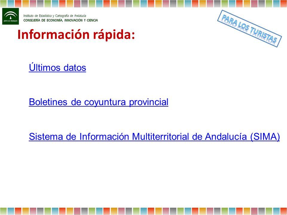 Información rápida: Últimos datos Boletines de coyuntura provincial Sistema de Información Multiterritorial de Andalucía (SIMA)