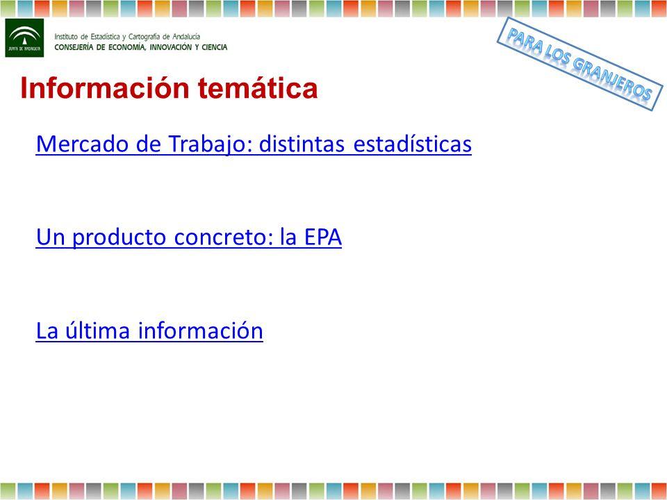 Mercado de Trabajo: distintas estadísticas Un producto concreto: la EPA La última información Información temática