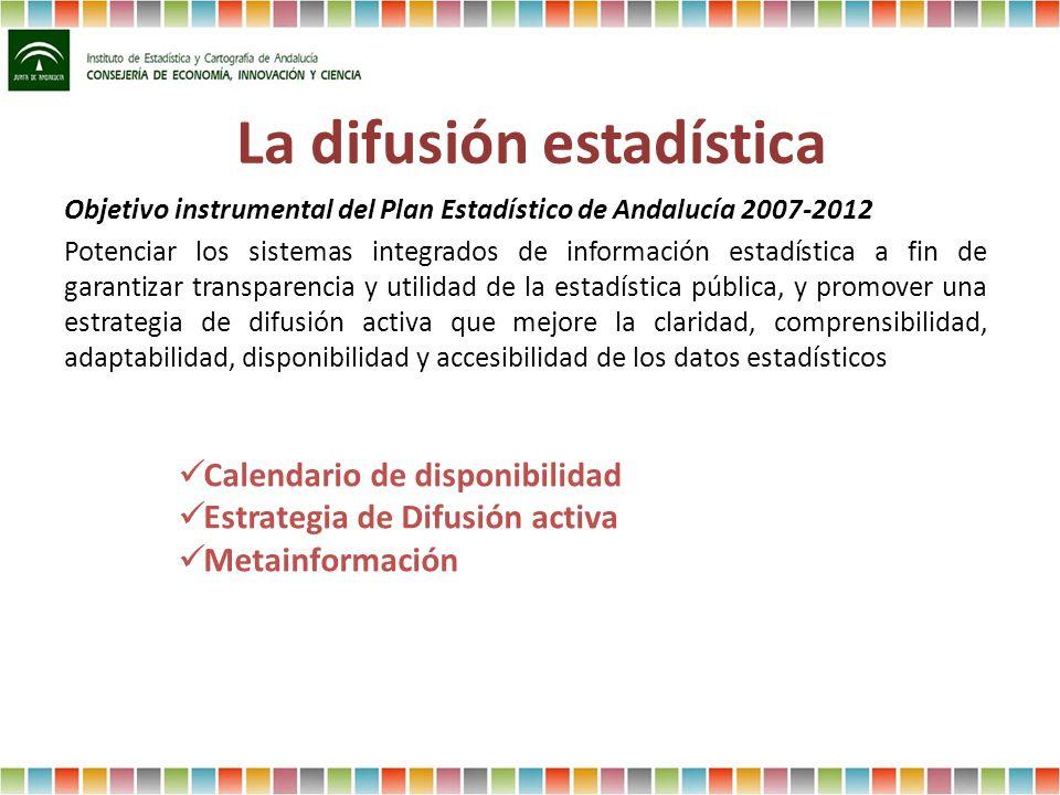La difusión estadística Objetivo instrumental del Plan Estadístico de Andalucía 2007-2012 Potenciar los sistemas integrados de información estadística