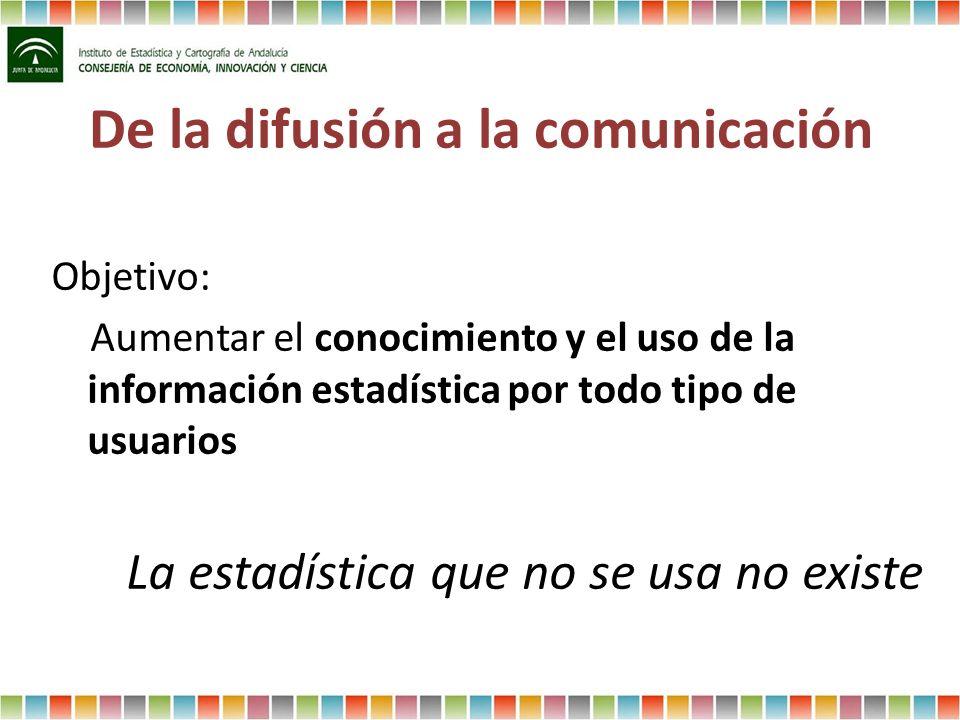 De la difusión a la comunicación Objetivo: Aumentar el conocimiento y el uso de la información estadística por todo tipo de usuarios La estadística qu