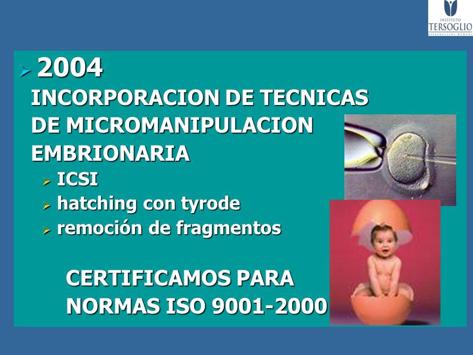 2004 2004 INCORPORACION DE TECNICAS INCORPORACION DE TECNICAS DE MICROMANIPULACION DE MICROMANIPULACION EMBRIONARIA EMBRIONARIA ICSI ICSI hatching con