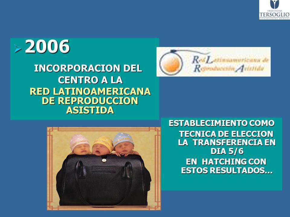 2006 2006 INCORPORACION DEL INCORPORACION DEL CENTRO A LA CENTRO A LA RED LATINOAMERICANA DE REPRODUCCION ASISTIDA RED LATINOAMERICANA DE REPRODUCCION
