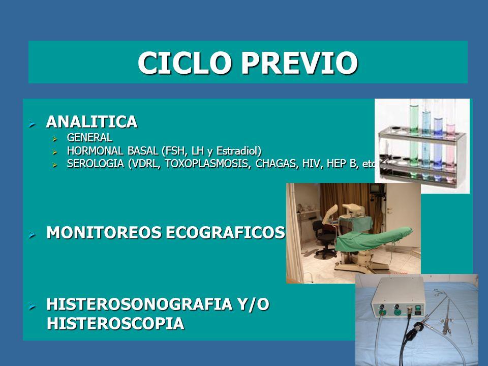 CICLO PREVIO ANALITICA ANALITICA GENERAL GENERAL HORMONAL BASAL (FSH, LH y Estradiol) HORMONAL BASAL (FSH, LH y Estradiol) SEROLOGIA (VDRL, TOXOPLASMO