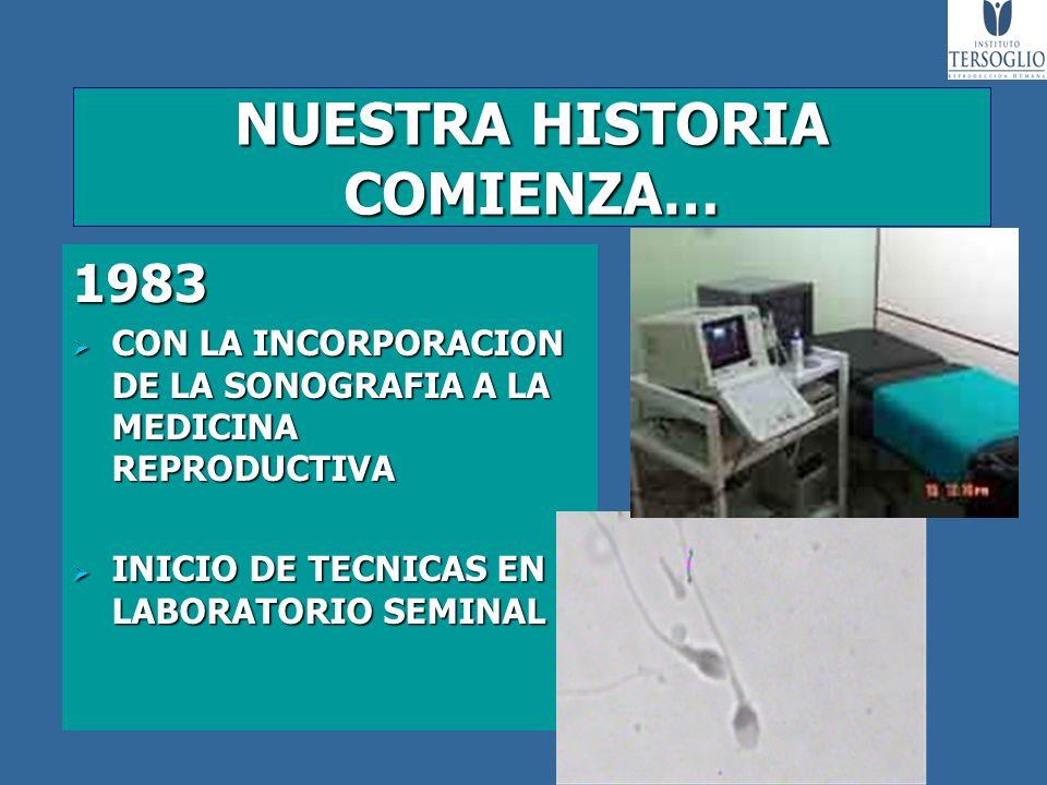 NUESTRA HISTORIA COMIENZA… 1983 CON LA INCORPORACION DE LA SONOGRAFIA A LA MEDICINA REPRODUCTIVA CON LA INCORPORACION DE LA SONOGRAFIA A LA MEDICINA R
