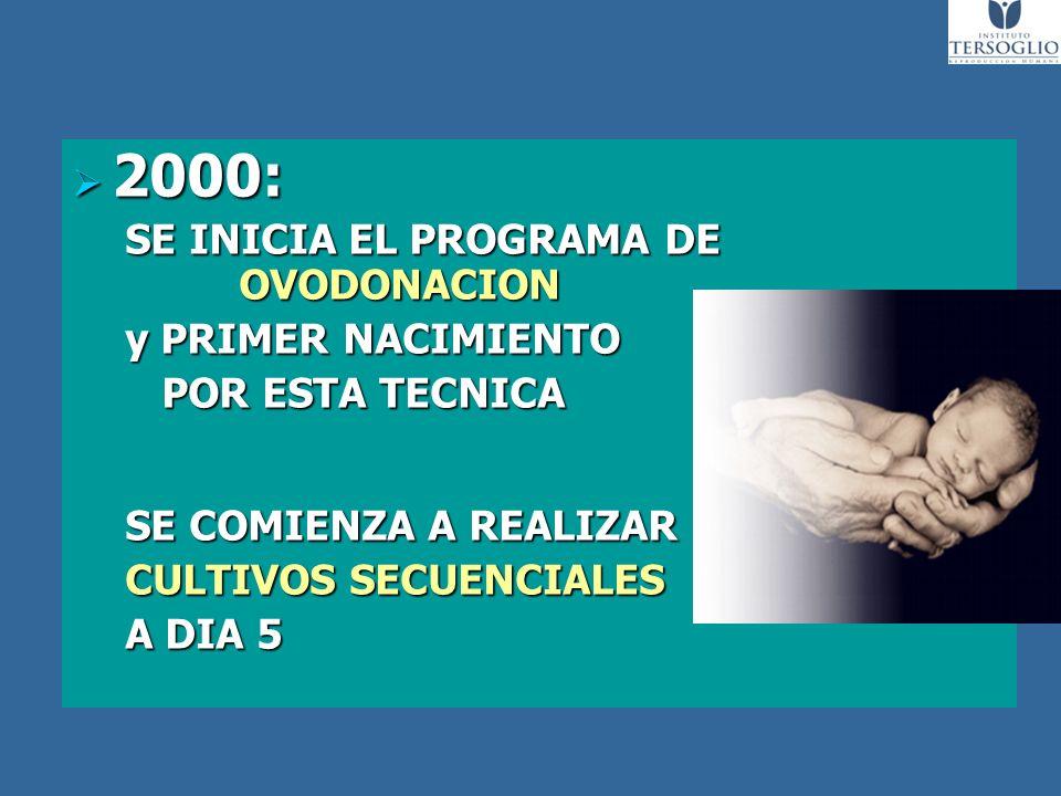 2000: 2000: SE INICIA EL PROGRAMA DE OVODONACION y PRIMER NACIMIENTO POR ESTA TECNICA POR ESTA TECNICA SE COMIENZA A REALIZAR CULTIVOS SECUENCIALES A