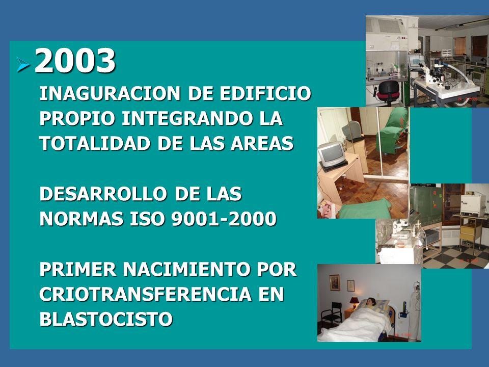 2003 2003 INAGURACION DE EDIFICIO PROPIO INTEGRANDO LA TOTALIDAD DE LAS AREAS DESARROLLO DE LAS NORMAS ISO 9001-2000 PRIMER NACIMIENTO POR CRIOTRANSFE