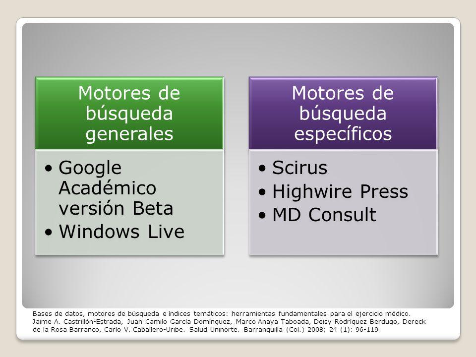 Motores de búsqueda generales Google Académico versión Beta Windows Live Motores de búsqueda específicos Scirus Highwire Press MD Consult Bases de dat