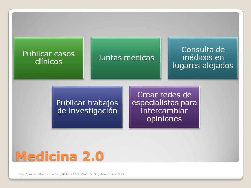 Medicina 2.0 Publicar casos clínicos Juntas medicas Consulta de médicos en lugares alejados Publicar trabajos de investigación Crear redes de especial