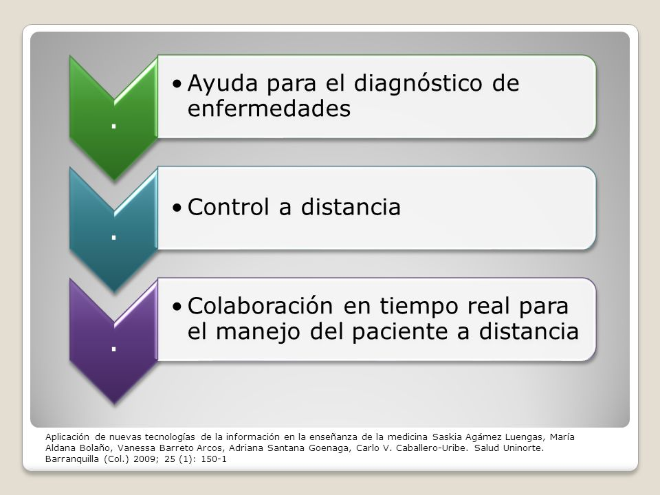 . Ayuda para el diagnóstico de enfermedades. Control a distancia. Colaboración en tiempo real para el manejo del paciente a distancia Aplicación de nu