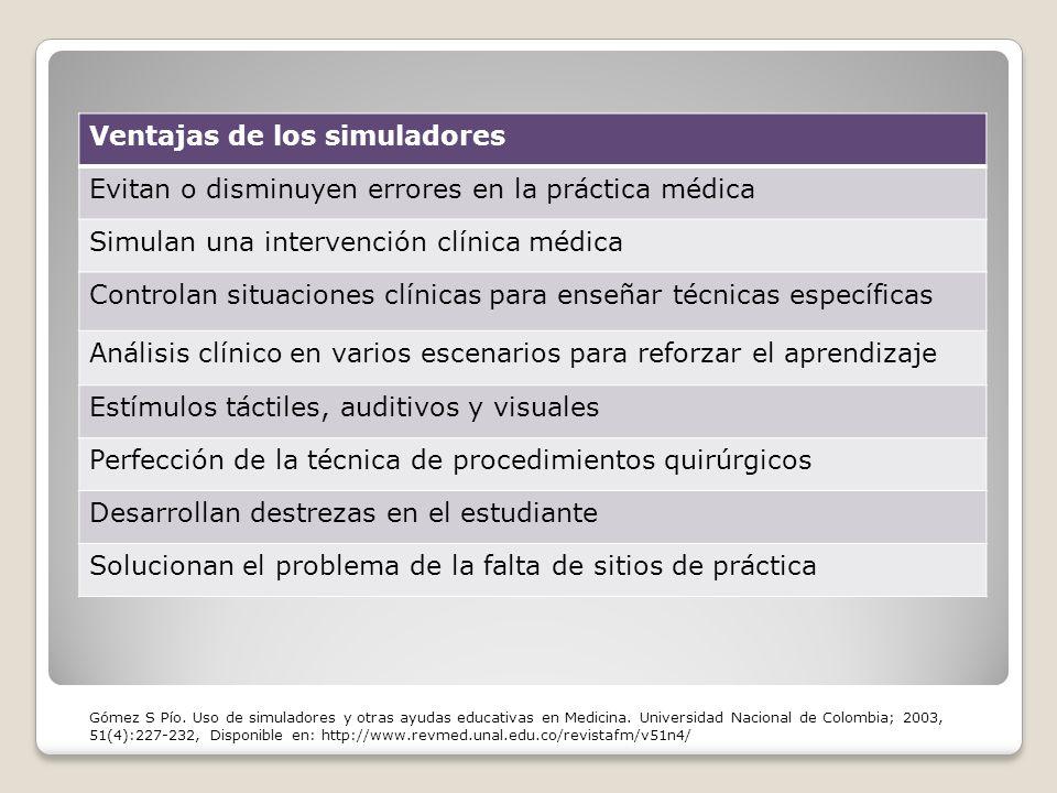Ventajas de los simuladores Evitan o disminuyen errores en la práctica médica Simulan una intervención clínica médica Controlan situaciones clínicas p