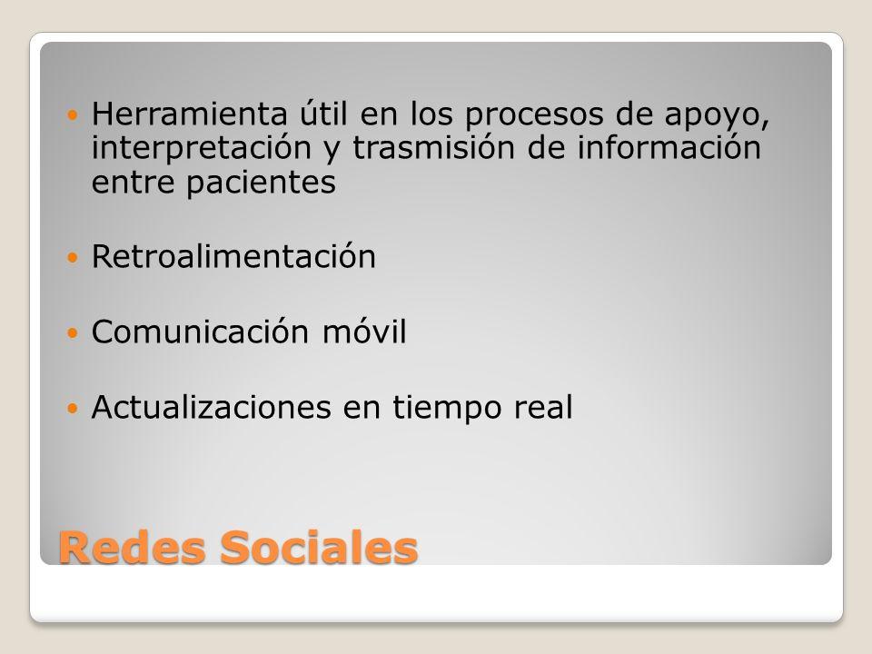 Redes Sociales Herramienta útil en los procesos de apoyo, interpretación y trasmisión de información entre pacientes Retroalimentación Comunicación mó