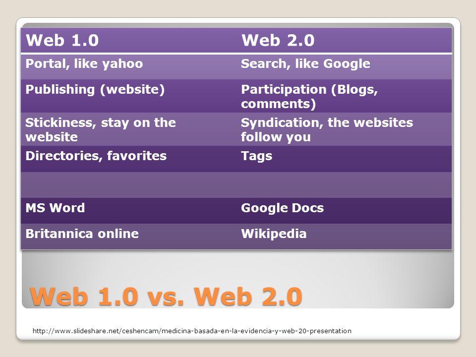 Web 1.0 vs. Web 2.0 http://www.slideshare.net/ceshencam/medicina-basada-en-la-evidencia-y-web-20-presentation