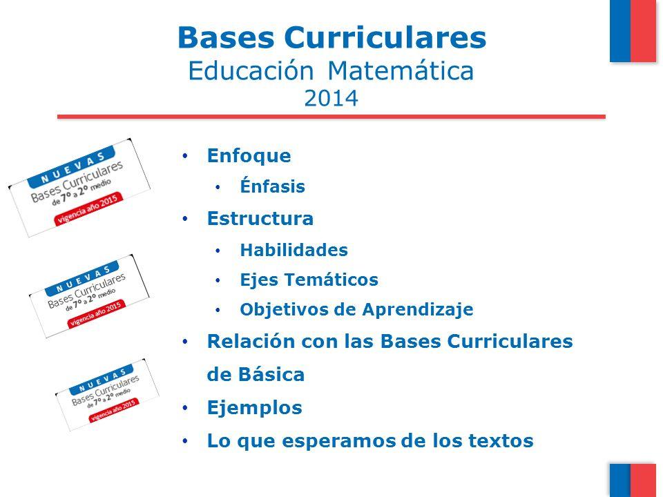Enfoque Énfasis Estructura Habilidades Ejes Temáticos Objetivos de Aprendizaje Relación con las Bases Curriculares de Básica Ejemplos Lo que esperamos