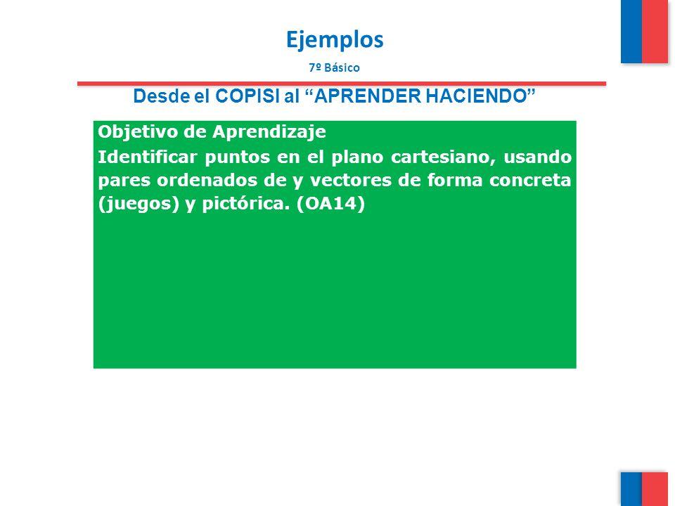 Ejemplos 7º Básico Desde el COPISI al APRENDER HACIENDO Objetivo de Aprendizaje Identificar puntos en el plano cartesiano, usando pares ordenados de y