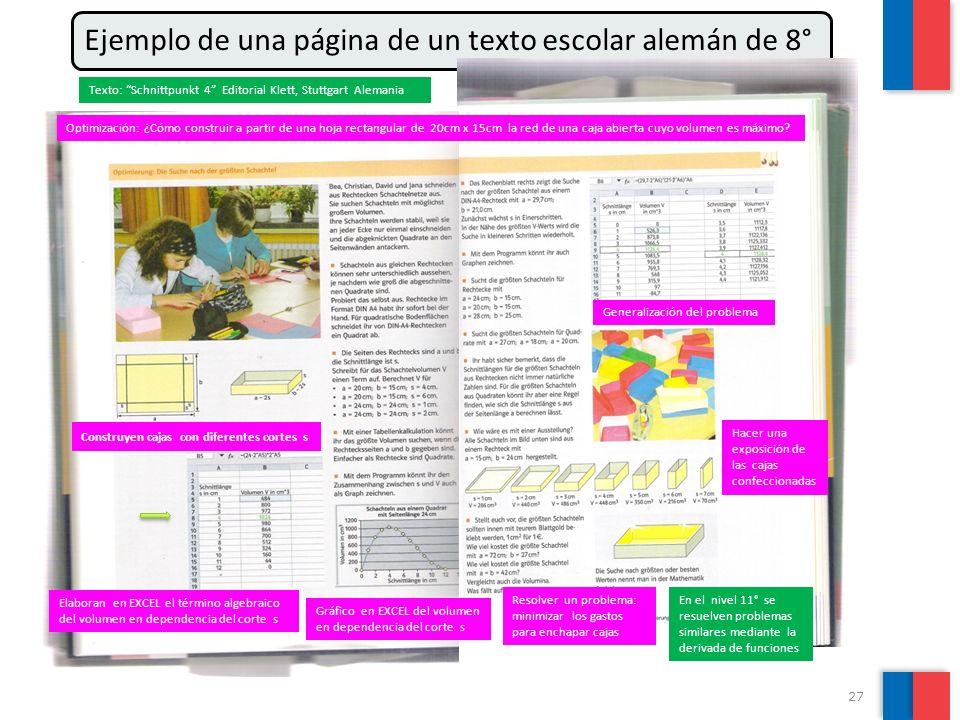 27 Ejemplo de una página de un texto escolar alemán de 8° Optimización: ¿Cómo construir a partir de una hoja rectangular de 20cm x 15cm la red de una
