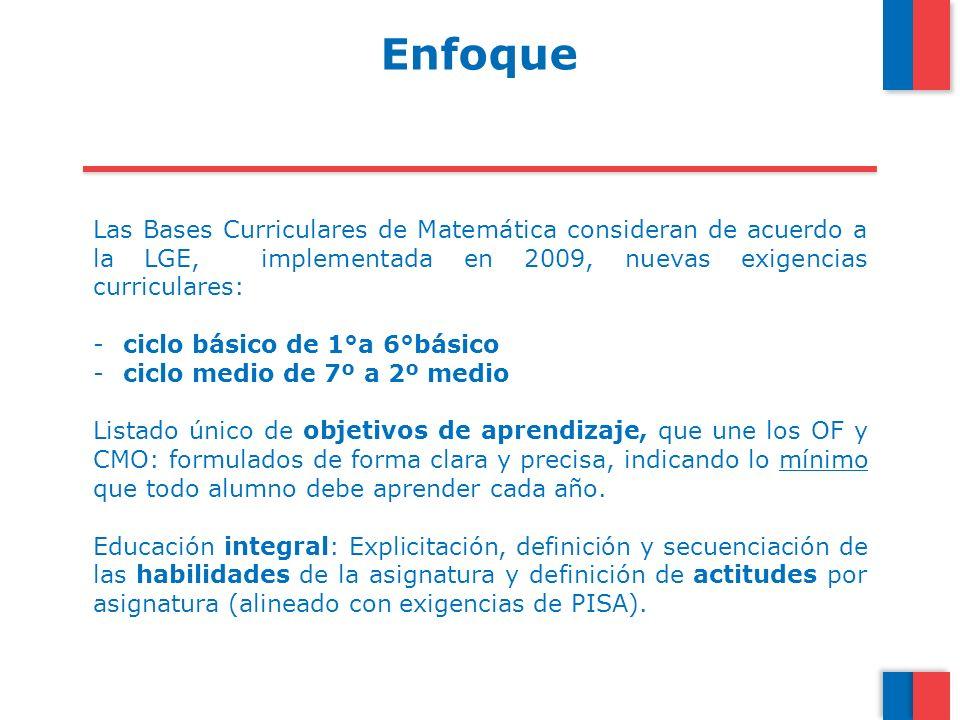 Ejemplos 7º Básico Desde el COPISI al APRENDER HACIENDO Objetivo de Aprendizaje Mostrar que comprenden las medidas de tendencia central y del rango.