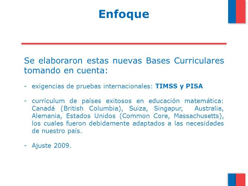 Se elaboraron estas nuevas Bases Curriculares tomando en cuenta: -exigencias de pruebas internacionales: TIMSS y PISA -currículum de países exitosos e