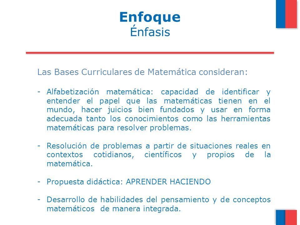 Las Bases Curriculares de Matemática tienen la siguiente organización curricular: A.Habilidades B.Ejes Temáticos C.Objetivos de Aprendizaje Estructura
