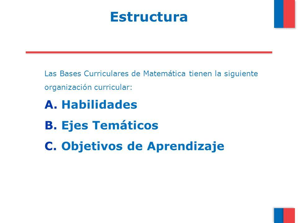 Resolver Problemas: -Es un medio de aprendizaje.-Es un fin de la educación matemática.