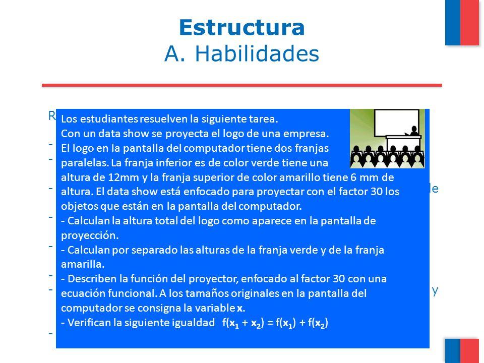 Representar: -Representaciones concretas (desde la experiencia) -Representaciones pictóricas (como se ve la experiencia) -Representaciones simbólicas (lenguaje matemático) -Uso del lenguaje simbólico.