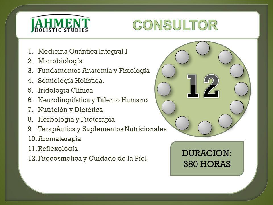 1.Medicina Quántica Integral I 2.Microbiología 3.Fundamentos Anatomía y Fisiología 4.Semiología Holística.