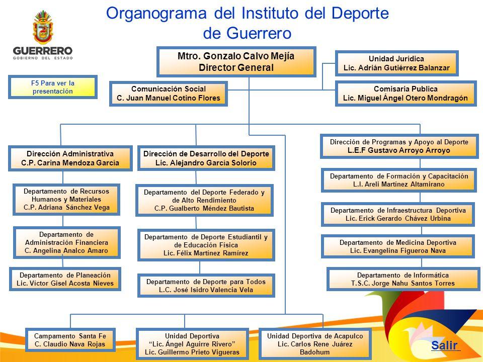 Mtro. Gonzalo Calvo Mejía Director General Dirección Administrativa C.P. Carina Mendoza García Salir Organograma del Instituto del Deporte de Guerrero