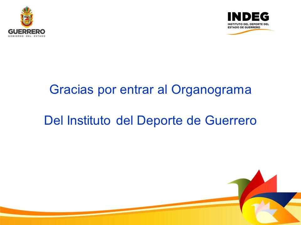 Gracias por entrar al Organograma Del Instituto del Deporte de Guerrero