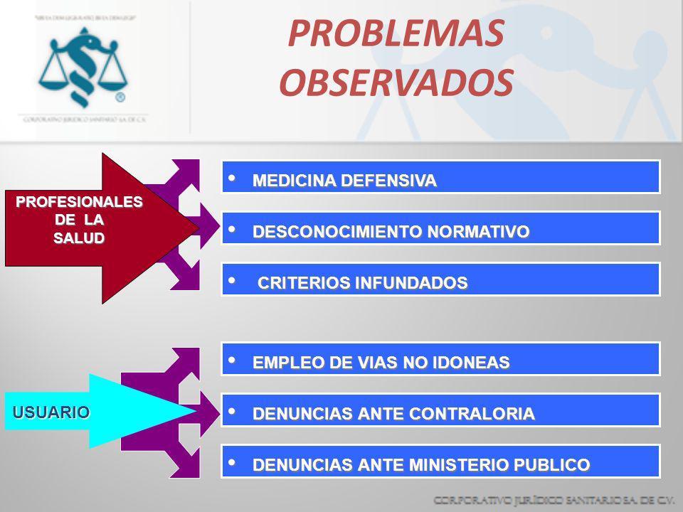PROBLEMAS OBSERVADOS PROFESIONALES DE LA SALUD FALTA DE COMUNICACION FALTA DE COMUNICACION DESATENCION DESATENCION IMPERICIA, NEGLIGENCIA O DOLO IMPER