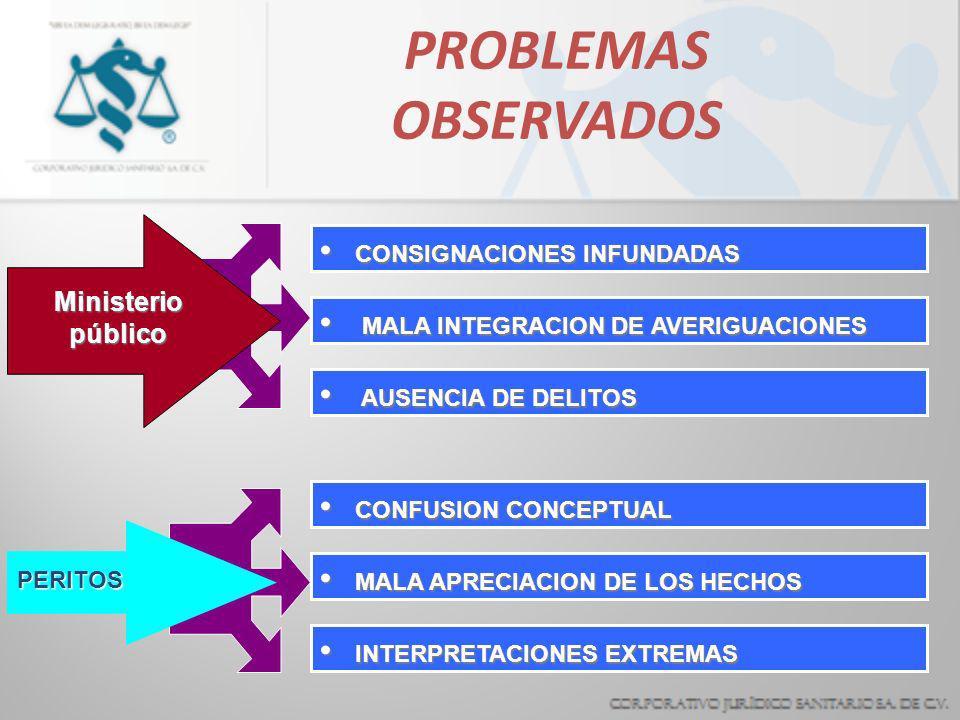 PROBLEMAS OBSERVADOS PROFESIONALES DE LA SALUD MEDICINA DEFENSIVA MEDICINA DEFENSIVA DESCONOCIMIENTO NORMATIVO DESCONOCIMIENTO NORMATIVO CRITERIOS INF