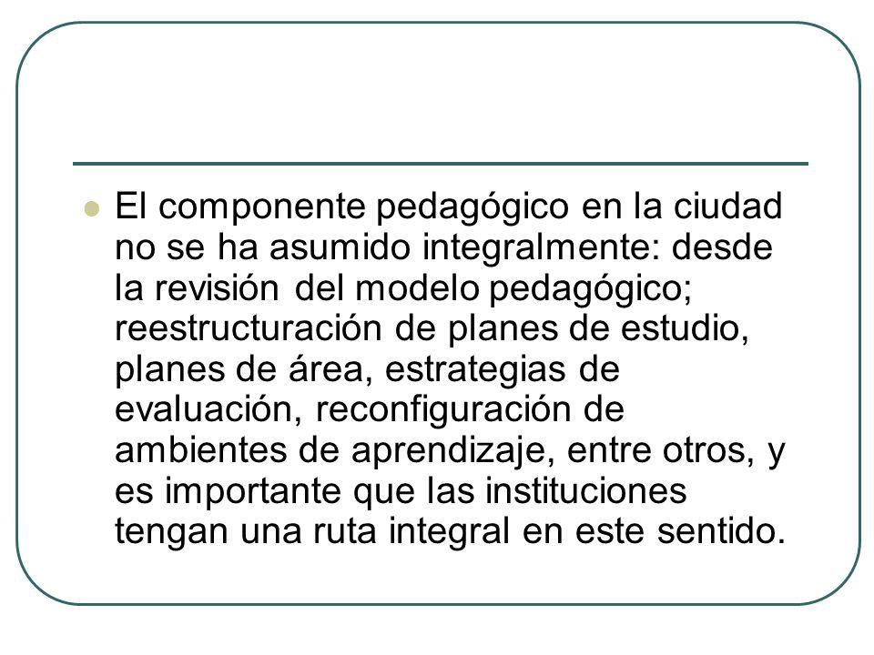 El componente pedagógico en la ciudad no se ha asumido integralmente: desde la revisión del modelo pedagógico; reestructuración de planes de estudio,