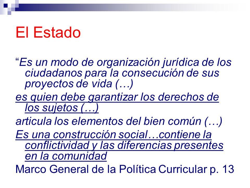 El Estado Es un modo de organización jurídica de los ciudadanos para la consecución de sus proyectos de vida (…) es quien debe garantizar los derechos