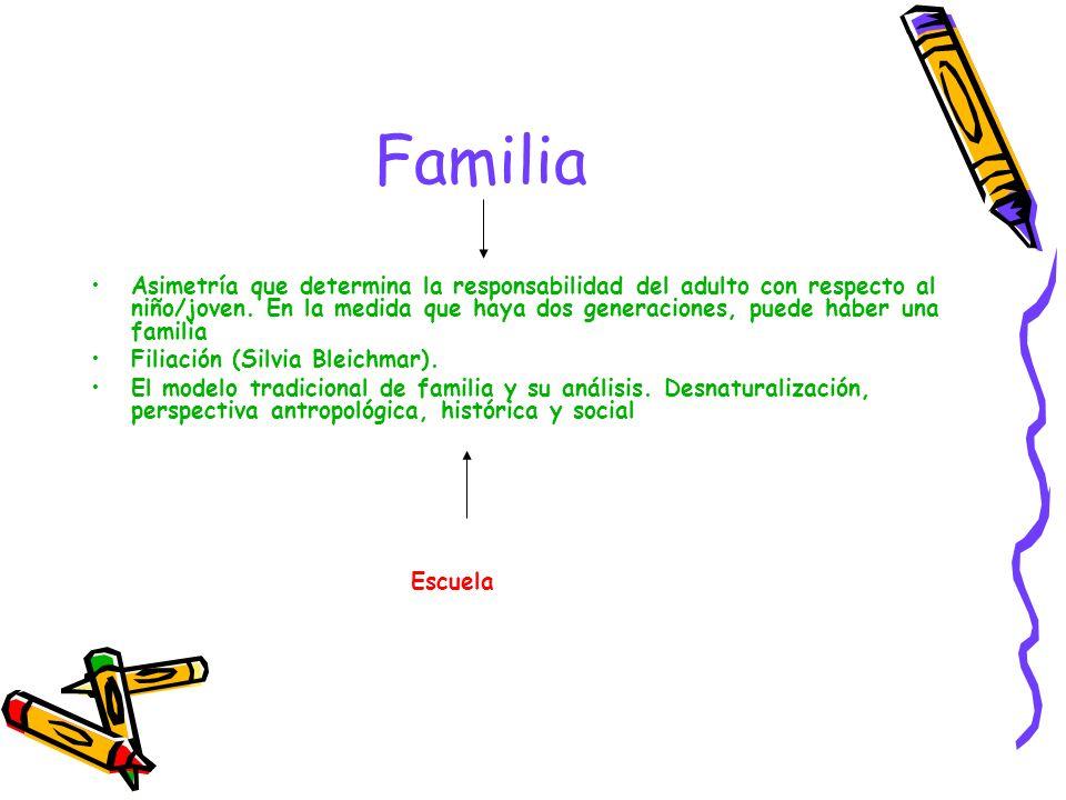 Familia Asimetría que determina la responsabilidad del adulto con respecto al niño/joven. En la medida que haya dos generaciones, puede haber una fami