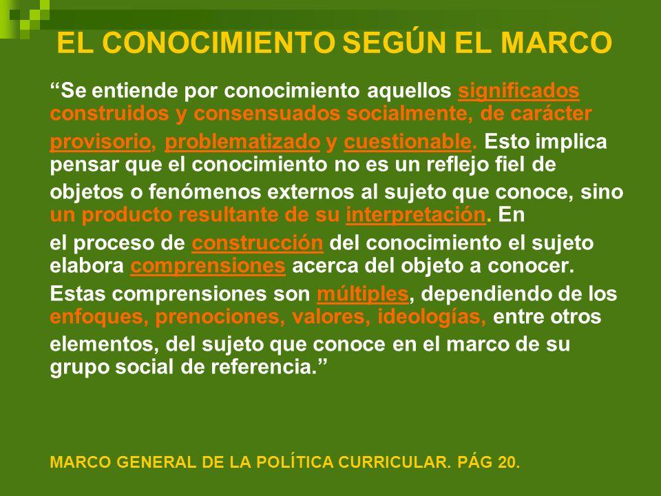 EL CONOCIMIENTO SEGÚN EL MARCO Se entiende por conocimiento aquellos significados construidos y consensuados socialmente, de carácter provisorio, prob