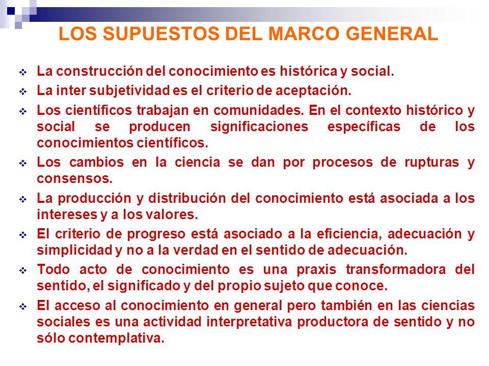 LOS SUPUESTOS DEL MARCO GENERAL La construcción del conocimiento es histórica y social. La inter subjetividad es el criterio de aceptación. Los cientí