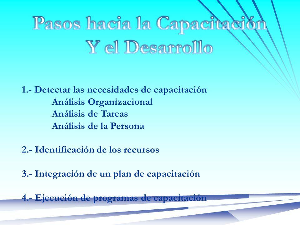 1.- Detectar las necesidades de capacitación Análisis Organizacional Análisis de Tareas Análisis de la Persona 2.- Identificación de los recursos 3.-