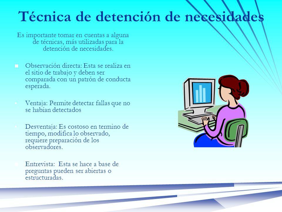 Técnica de detención de necesidades Es importante tomar en cuentas a alguna de técnicas, más utilizadas para la detención de necesidades. Observación