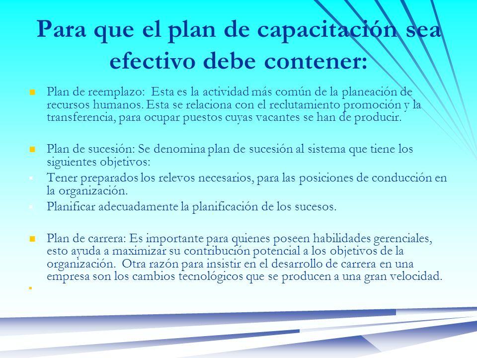 Para que el plan de capacitación sea efectivo debe contener: Plan de reemplazo: Esta es la actividad más común de la planeación de recursos humanos. E