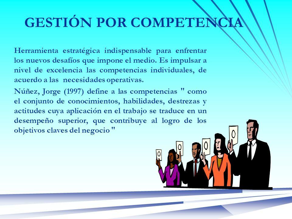GESTIÓN POR COMPETENCIA Herramienta estratégica indispensable para enfrentar los nuevos desafíos que impone el medio. Es impulsar a nivel de excelenci