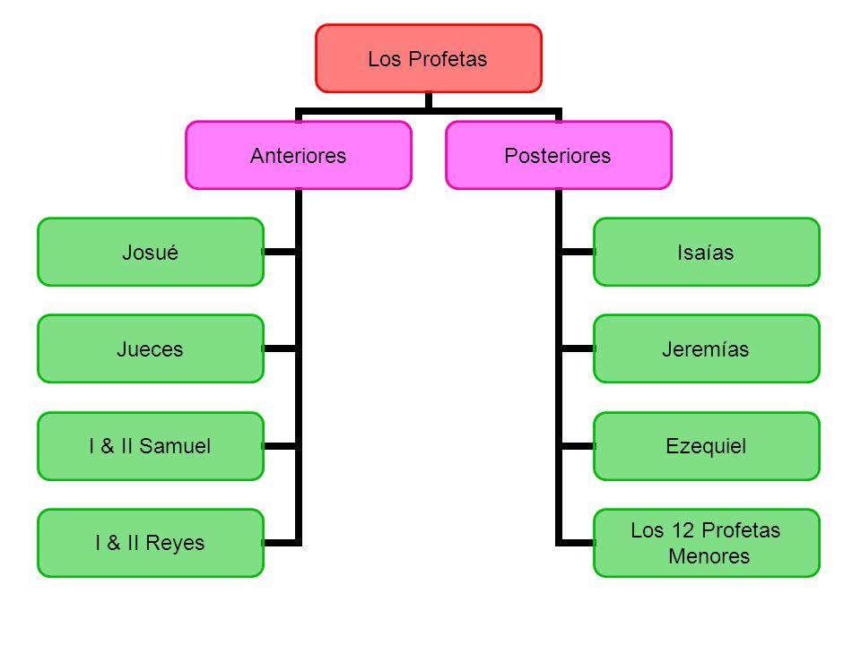Los Profetas Anteriores Josué Jueces I & II Samuel I & II Reyes Posteriores Isaías Jeremías Ezequiel Los 12 Profetas Menores
