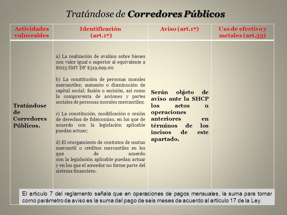 Corredores Públicos Tratándose de Corredores Públicos Actividades vulnerables Identificación (art.17) Aviso (art.17)Uso de efectivo y metales (art.33)