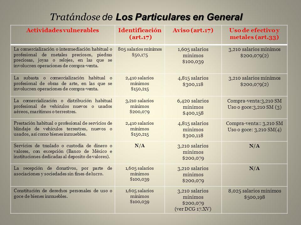 Actividades vulnerablesIdentificación (art.17) Aviso (art.17)Uso de efectivo y metales (art.33) La comercialización o intermediación habitual o profes
